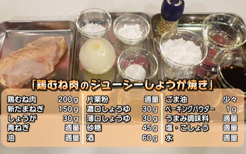 ゆ~わくクッキングレシピ20140408