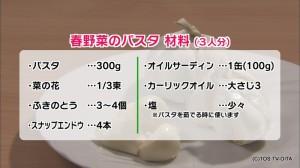 春野菜のパスタ 材料